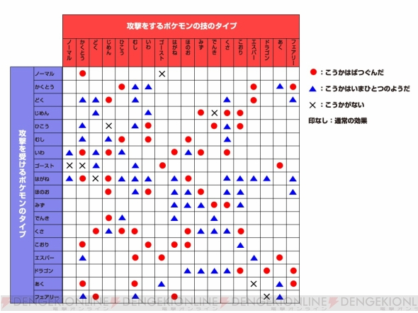 電撃 - 『ポケットモンスター X...