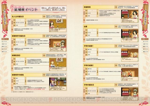 村 ふたご レシピ の 料理レシピ メイン
