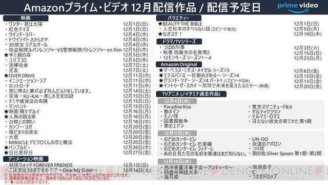 配信 東京 マグニチュード 8.0