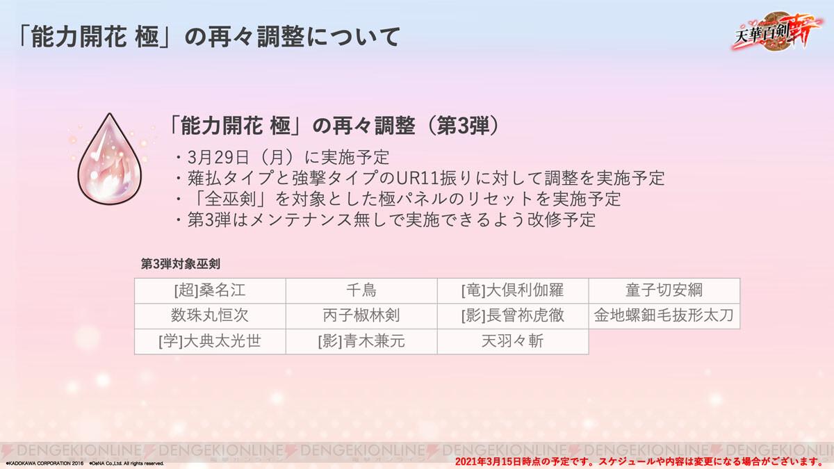 プロデューサー 剣 華 天 レター 百 第九回