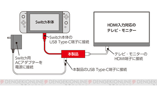 switch lite テレビ 接続