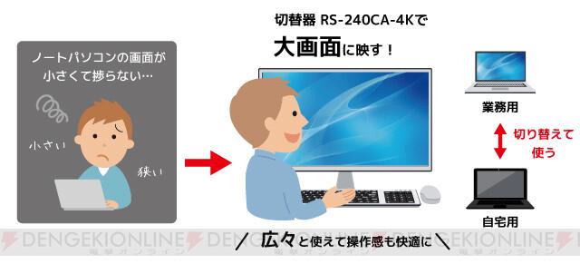 2台のPCを切り替えて大画面に映せる切替器が登場